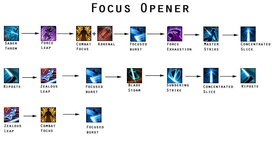 swtor-focus-3.0-opener