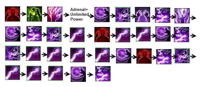 swtor-lightning-sorc-3.0-rotation