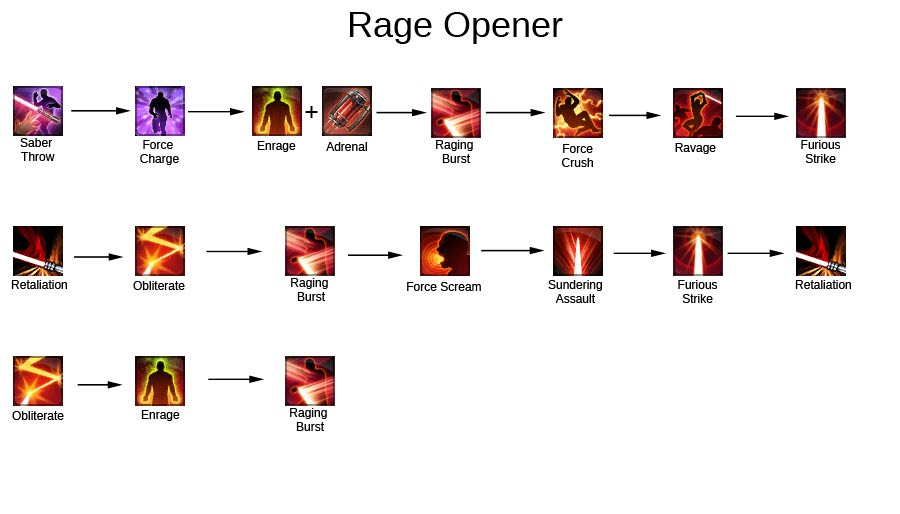 swtor-rage-juggernaut-opener