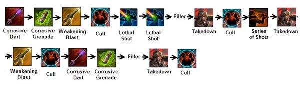swtor-3.0-virulence-sniper-3-cull-general-rotation