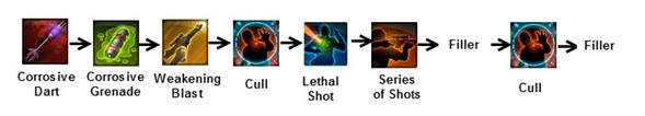 swtor-3.0-virulence-sniper-energy-rotation