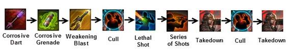 swtor-3.0-virulence-sniper-general-rotation