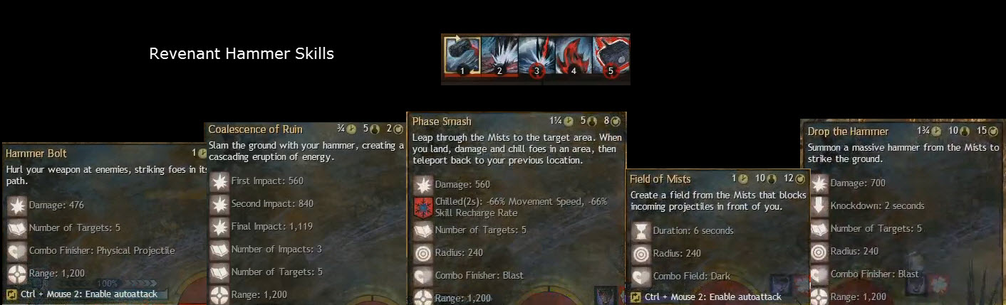 gw2 revenant hammer skills1