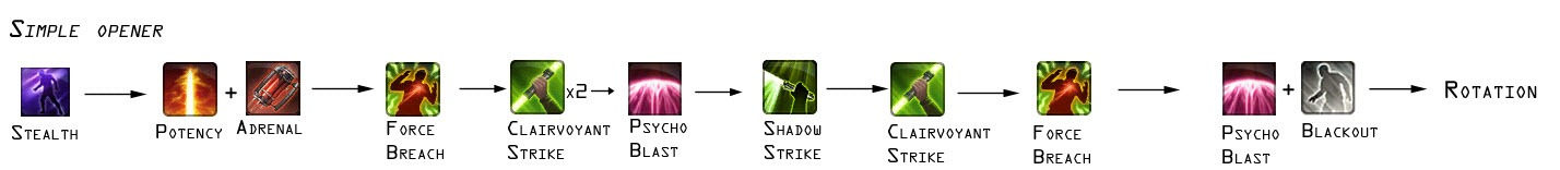swtor-3.0-infiltration-shadow-dps-guide-simple-opener