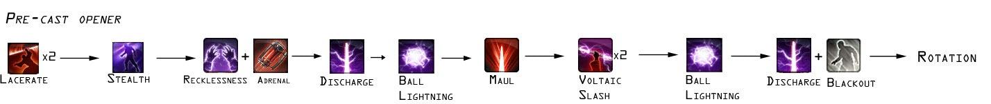 swtor-deception-assassin-dps-guide-rotation-2