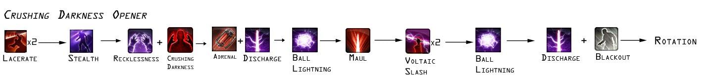 swtor-deception-assassin-dps-guide-rotation-3