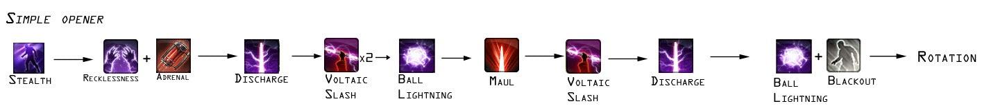swtor-deception-assassin-dps-guide-rotation