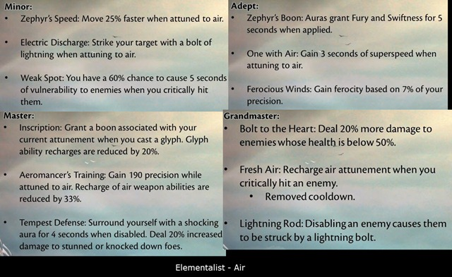 gw2-elementalist-air-trait-changes-1