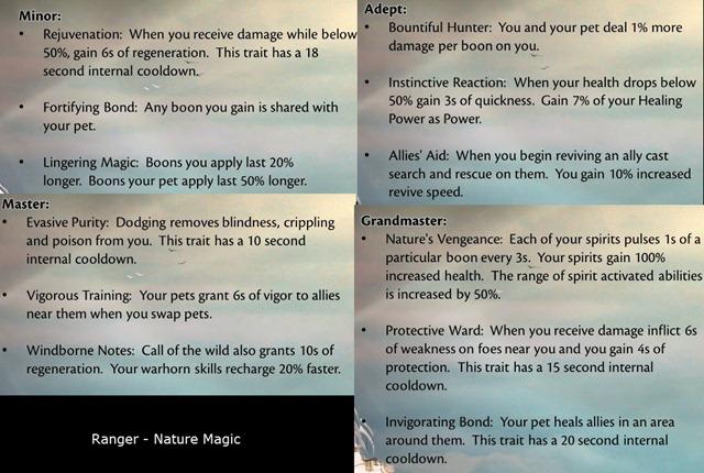 gw2-ranger-nature-magic-trait-changes