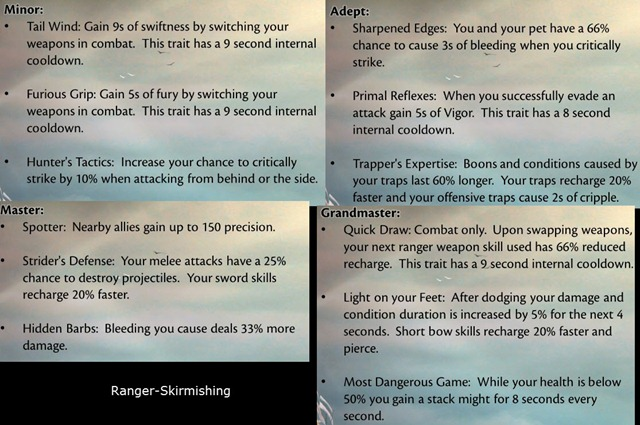 gw2-ranger-skirmishing-trait-changes