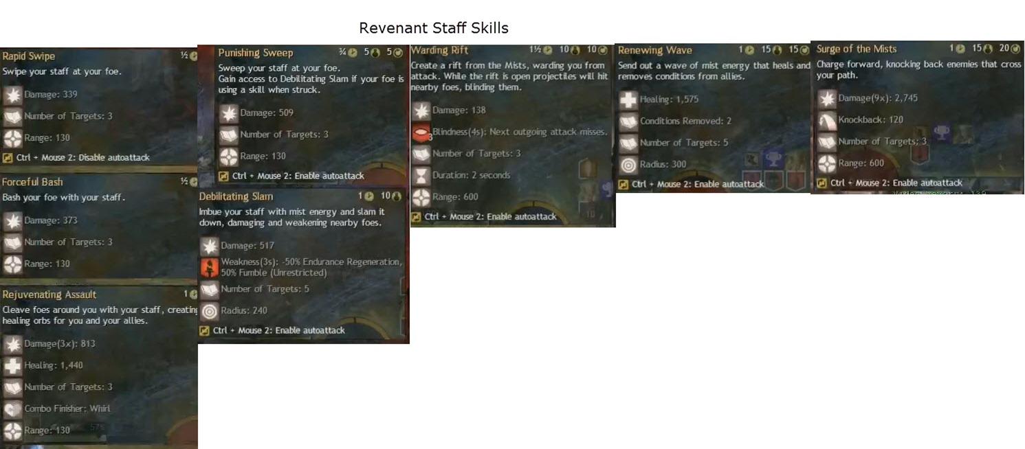 gw2-revenant-staff-skills