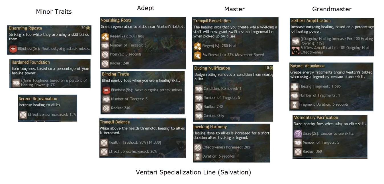 gw2-ventari-traits