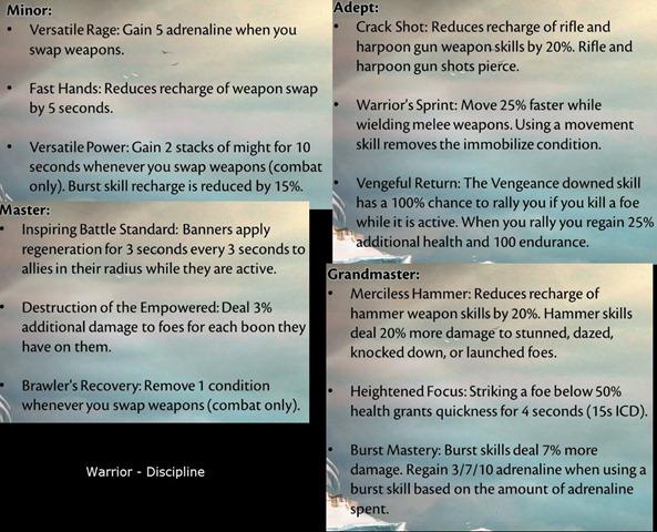 gw2-warrior-discipline-trait-changes-1