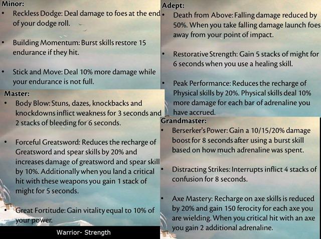 gw2-warrior-strength-trait-changes-1