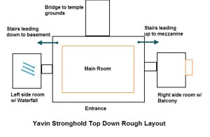 swtor-yavin-stronghold-layout-3