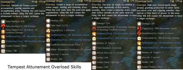 gw2-tempest-attunement-overload-skills