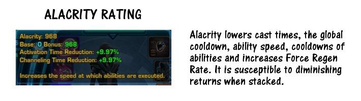 Alacrity Rating