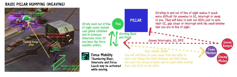 Basic Pillar Humping