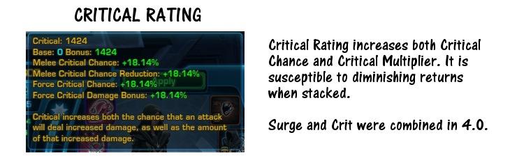 Critical Rating