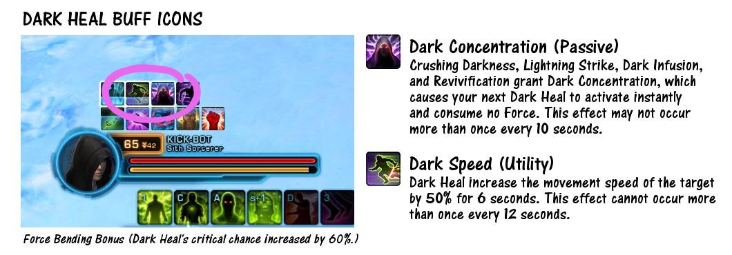 Dark Heal Buff Icons