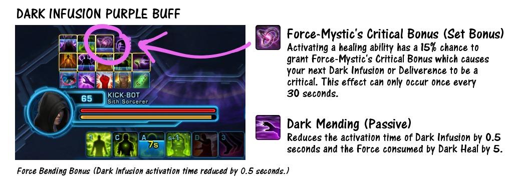 Dark Infusion Purple Buff