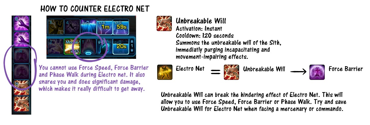 How To Counter Electro Net