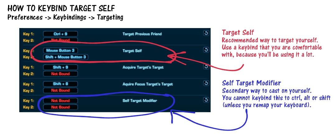 How To Keybind Target Self