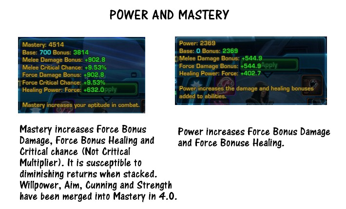 Power and Mastery