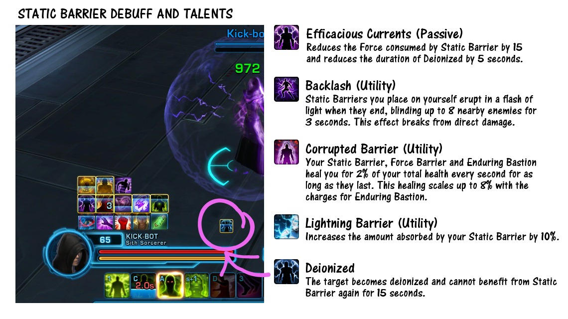 Static Barrier Debuff and Talents
