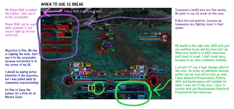 When To Use CC Break
