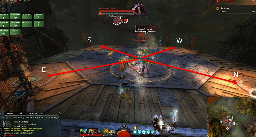 Gw2 Sabetha Guide