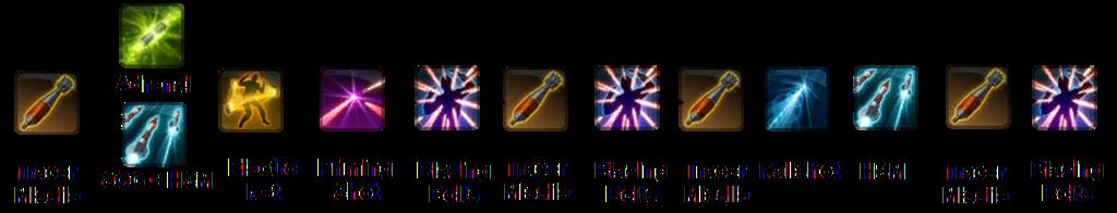 swtor-4.0-arsenal-mercenary-rotation