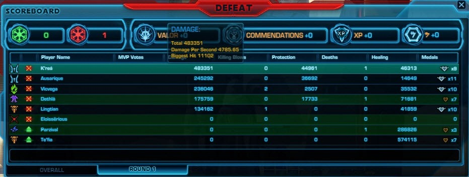 swtor-4.0-serenity-shadow-pvp-guide