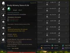 bdo-alchemy-stone-of-life