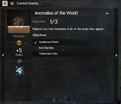 gw2-anomalies-of-the-world