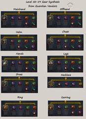 ro-gearing-guide-34
