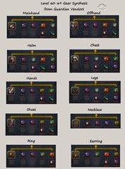 ro-gearing-guide-35
