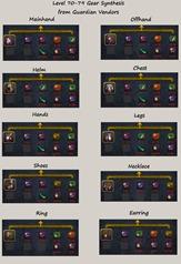 ro-gearing-guide-36