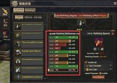 ro-gearing-guide-72