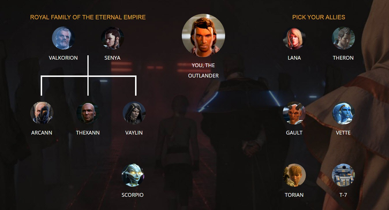 swtor-kotet-cast-of-characters