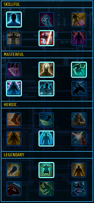 SWTOR 5 0 Concentration Sentinel PvP Guide by Merovejec - Dulfy