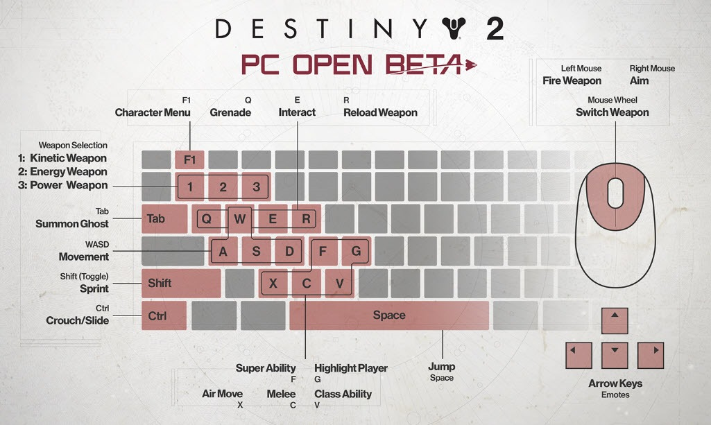 destiny 2 pc crack reddit