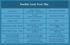 bdo-piku-the-yeti-event-guide-8