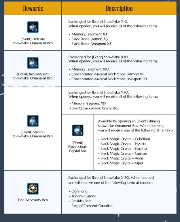 bdo-flurry-of-snowflakes-event-guide-3