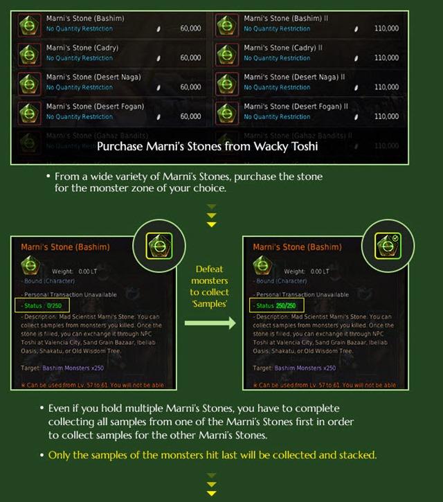 bdo-marni's-stone-event-guide-3