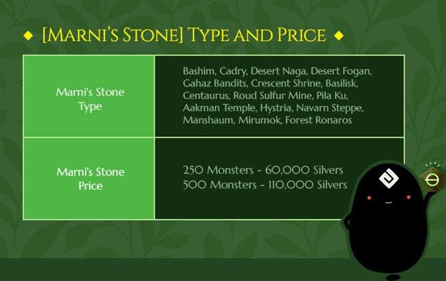 bdo-marni's-stone-event-guide