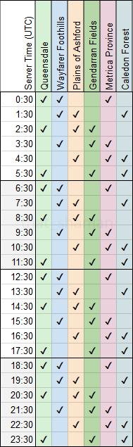 gw2-portal-incursions-schedule