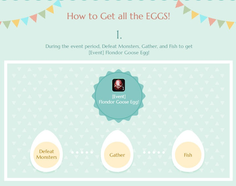 bdo-the-egg-hunt-event-guide
