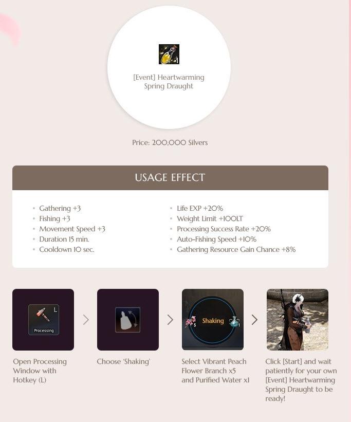 bdo-spring-coronet-event-guide-3