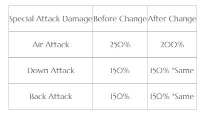bdo-may-2nd-patch-notes-2